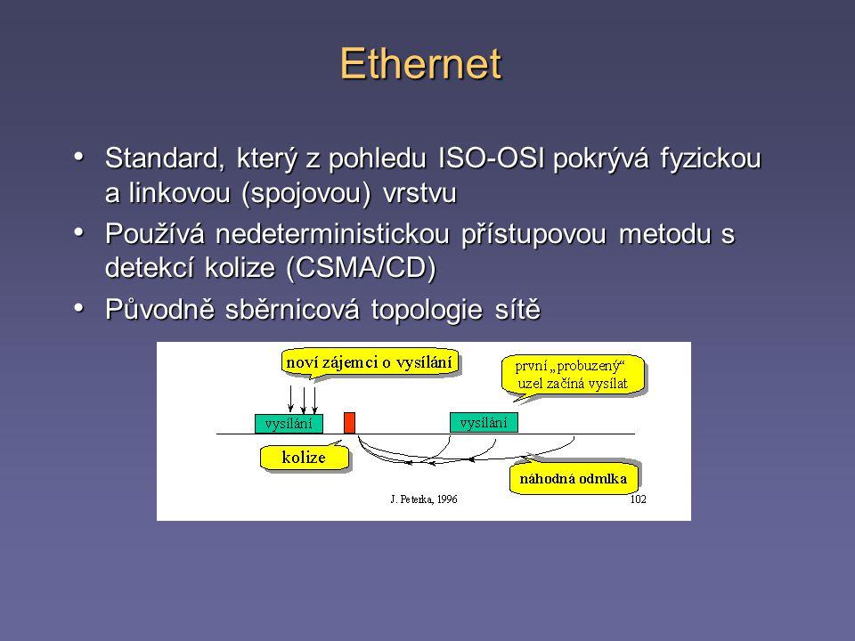 Ethernet Standard, který z pohledu ISO-OSI pokrývá fyzickou a linkovou (spojovou) vrstvu.