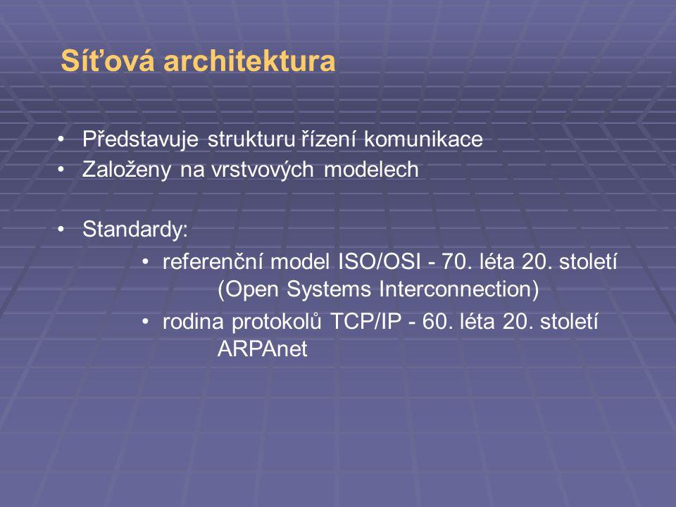 Síťová architektura Představuje strukturu řízení komunikace