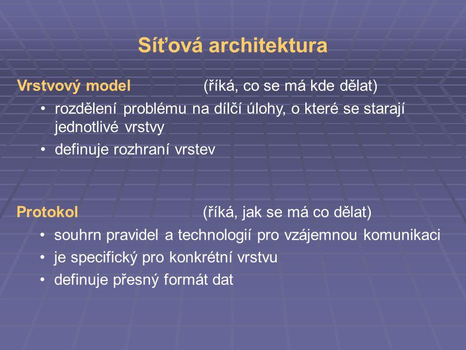 Síťová architektura Vrstvový model (říká, co se má kde dělat)