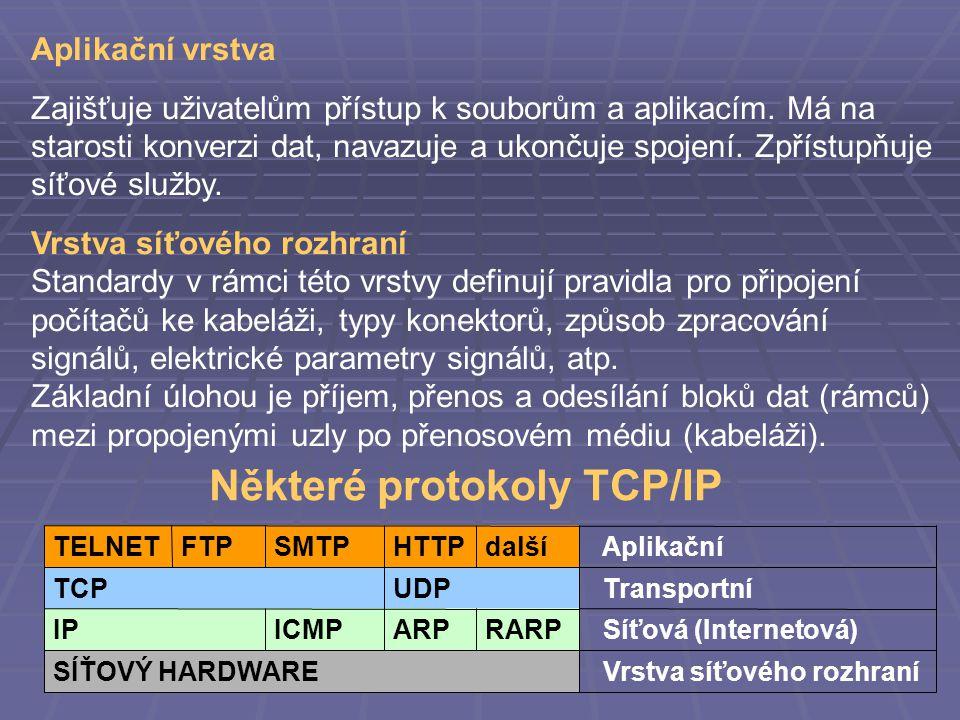 Některé protokoly TCP/IP