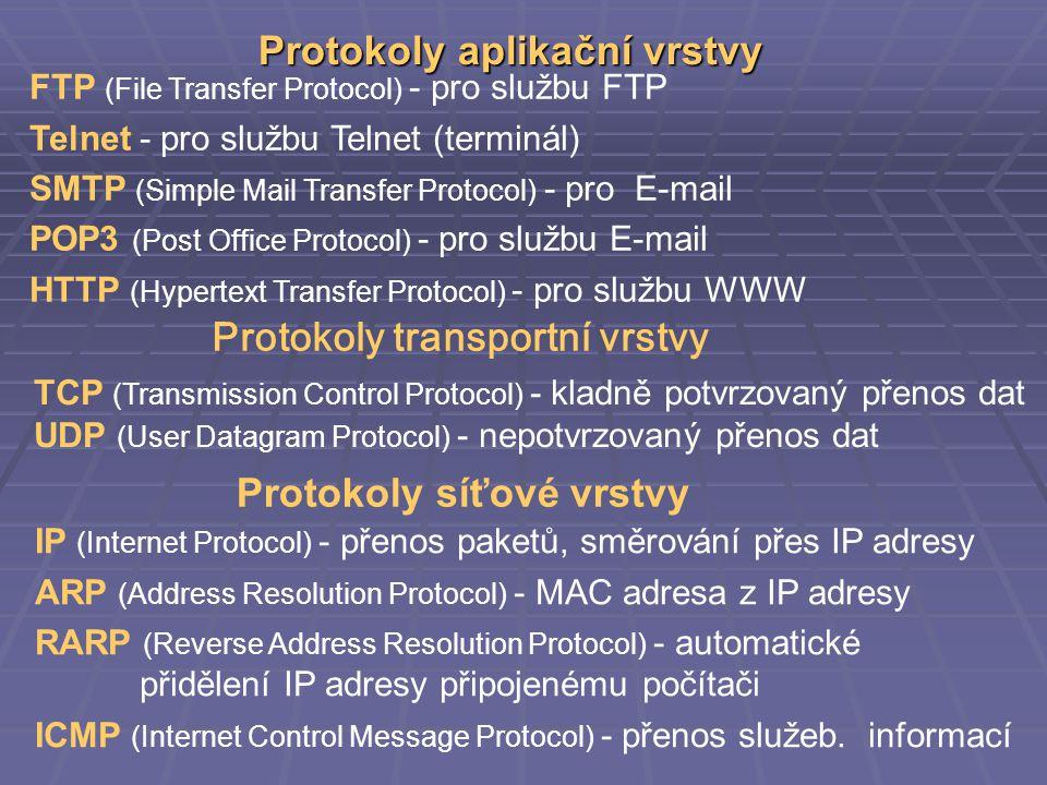 Protokoly aplikační vrstvy
