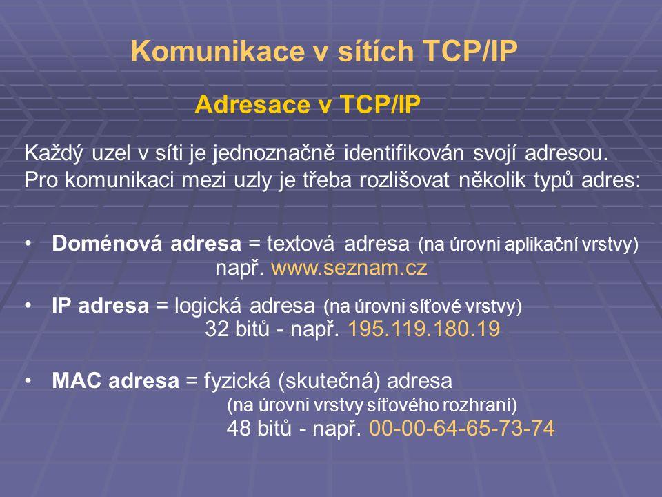 Komunikace v sítích TCP/IP