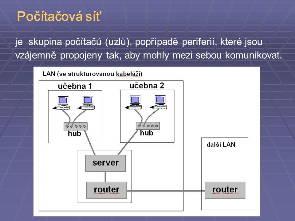 Počítačová síť je skupina počítačů (uzlů), popřípadě periferií, které jsou.