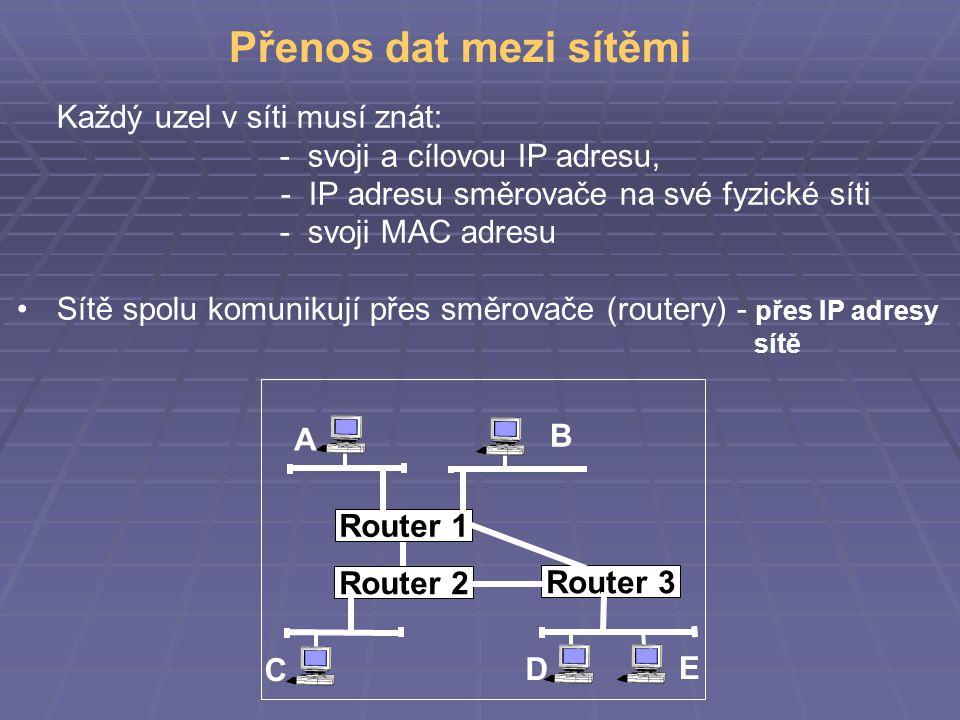 Přenos dat mezi sítěmi Každý uzel v síti musí znát: