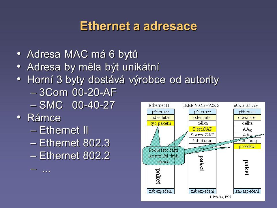 Ethernet a adresace Adresa MAC má 6 bytů Adresa by měla být unikátní