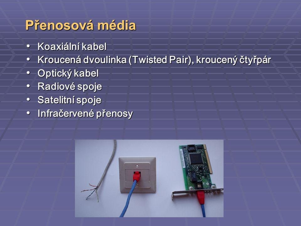 Přenosová média Koaxiální kabel