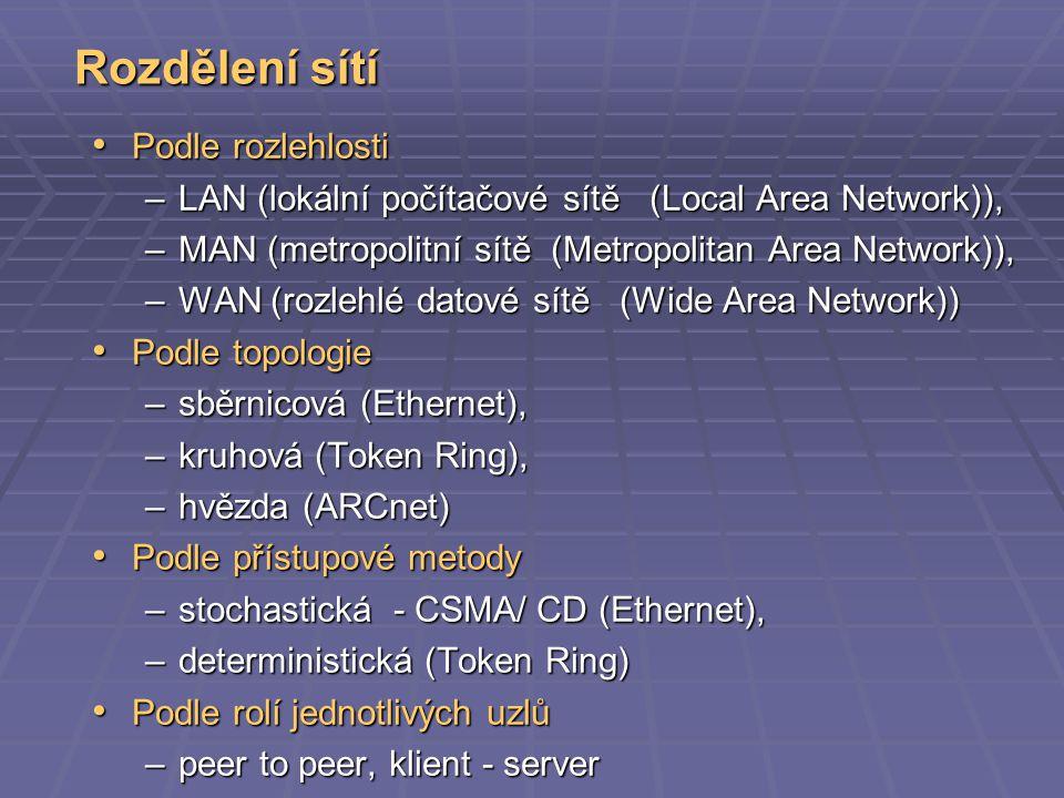 Rozdělení sítí Podle rozlehlosti