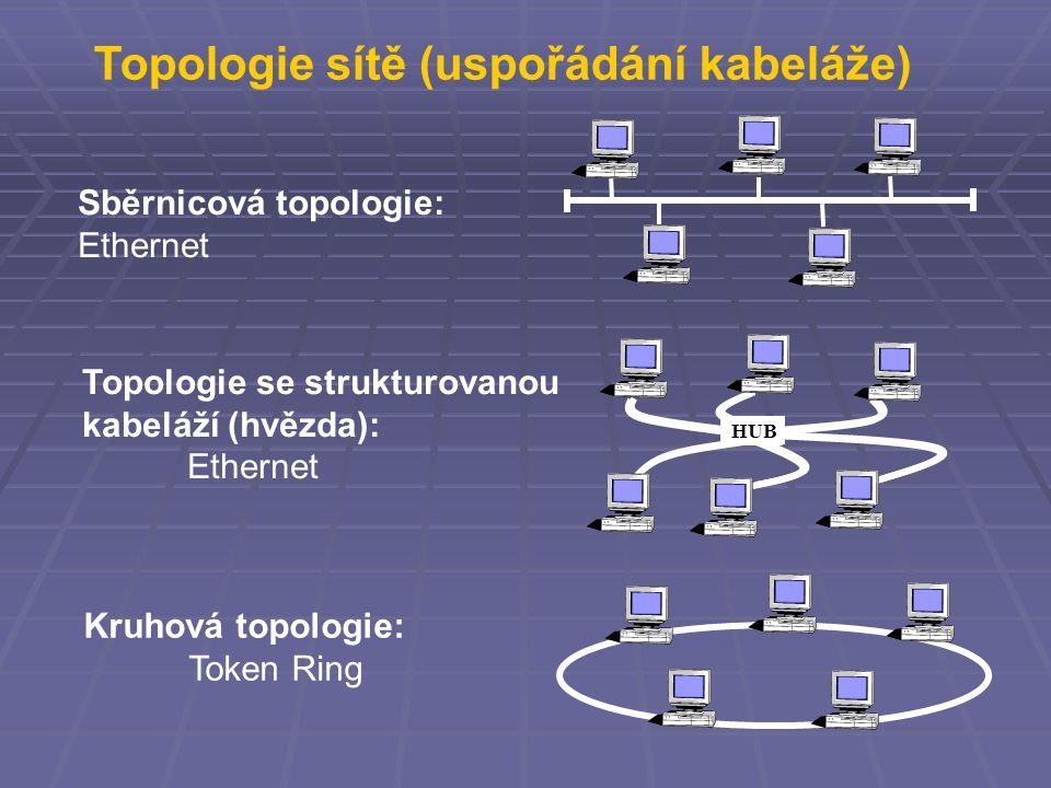 Topologie sítě (uspořádání kabeláže)