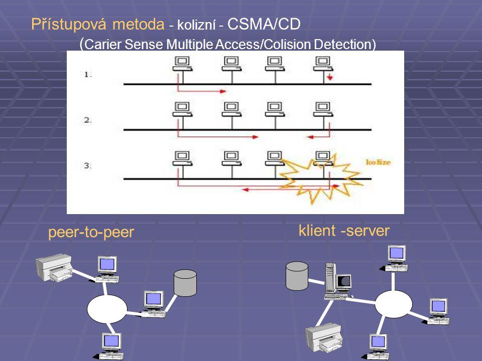 Přístupová metoda - kolizní - CSMA/CD