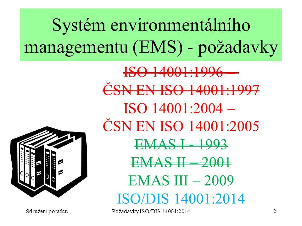 Systém environmentálního managementu (EMS) - požadavky