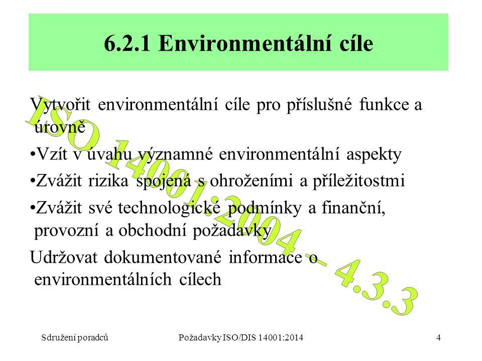 ISO 14001:2004 – 4.3.3 6.2.1 Environmentální cíle