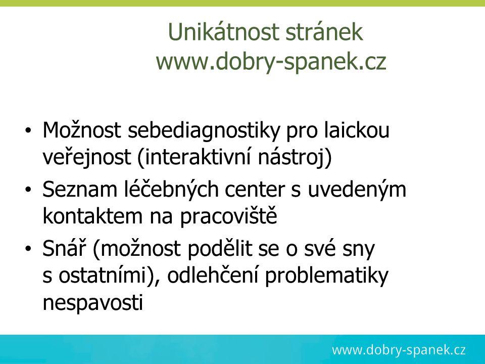 Unikátnost stránek www.dobry-spanek.cz