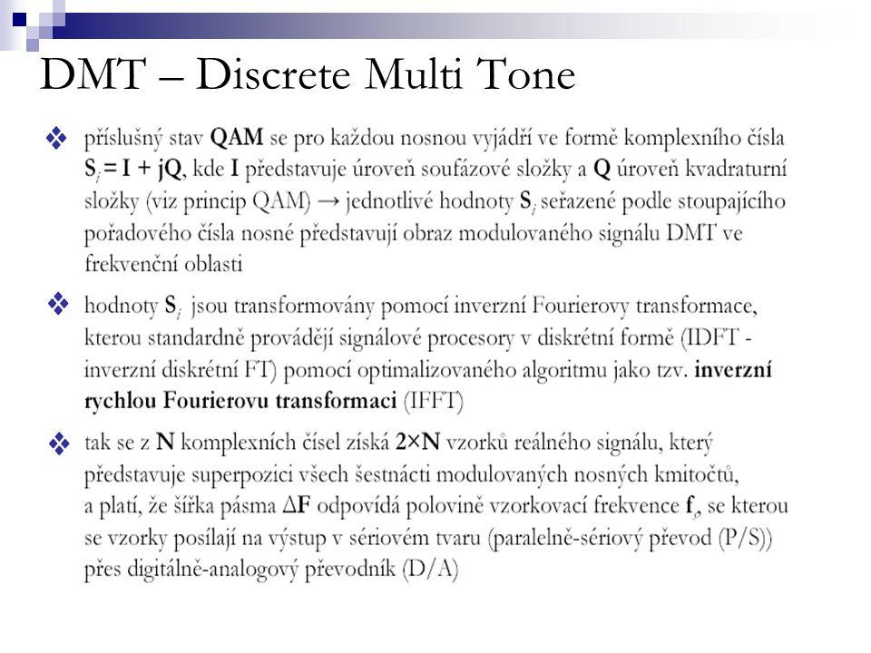 DMT – Discrete Multi Tone