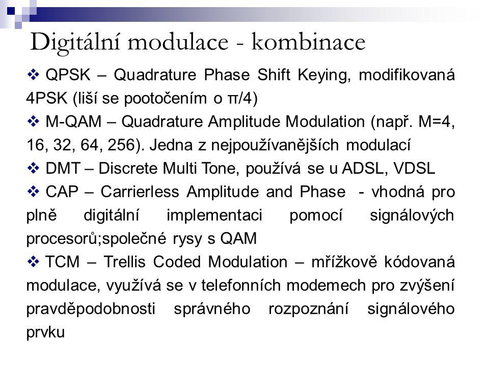 Digitální modulace - kombinace