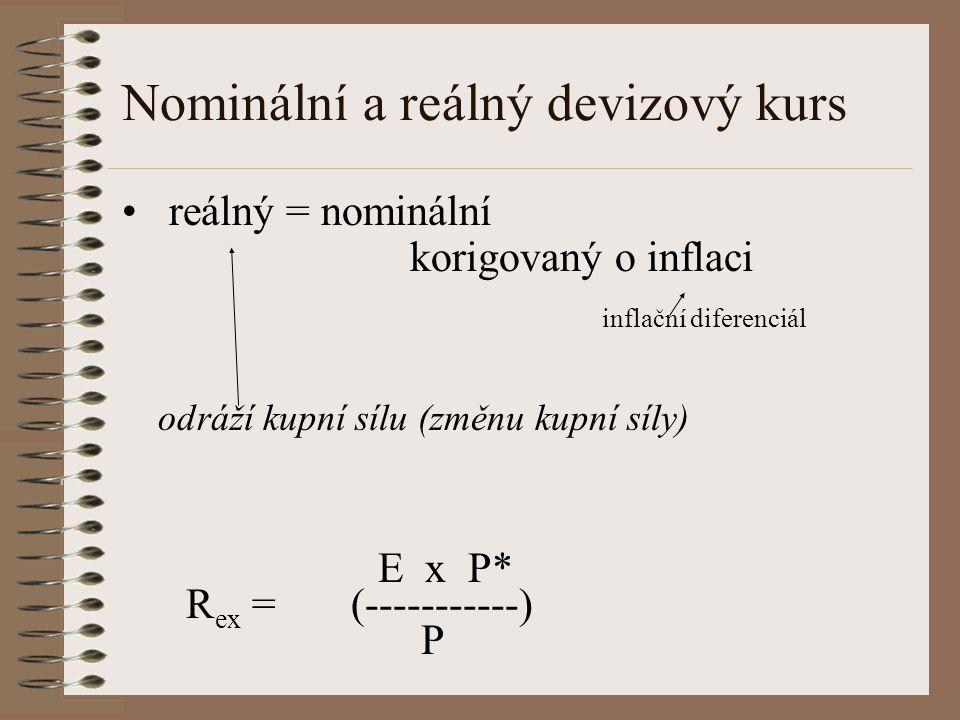 Nominální a reálný devizový kurs
