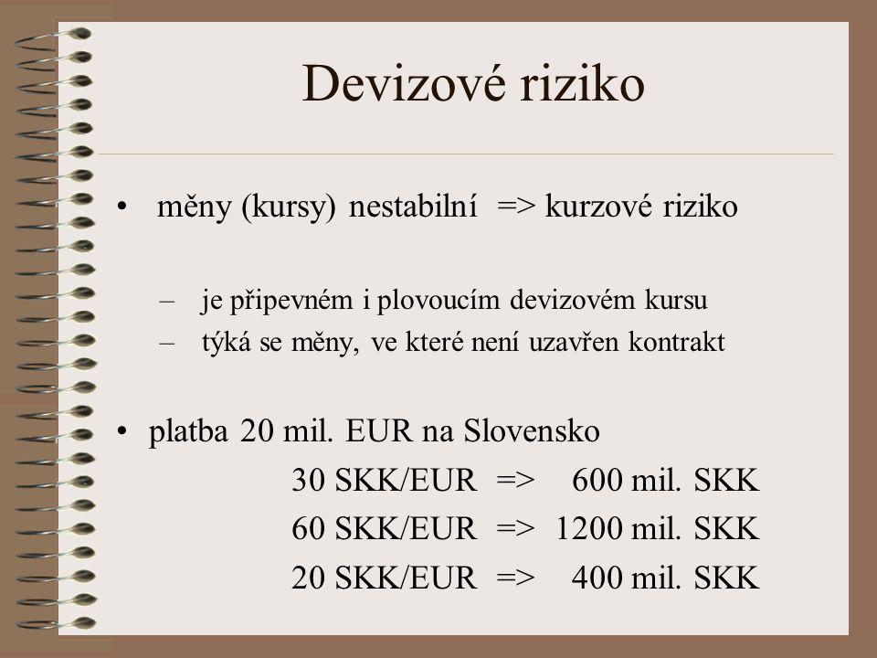 Devizové riziko měny (kursy) nestabilní => kurzové riziko