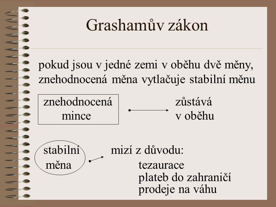 Grashamův zákon měna tezaurace