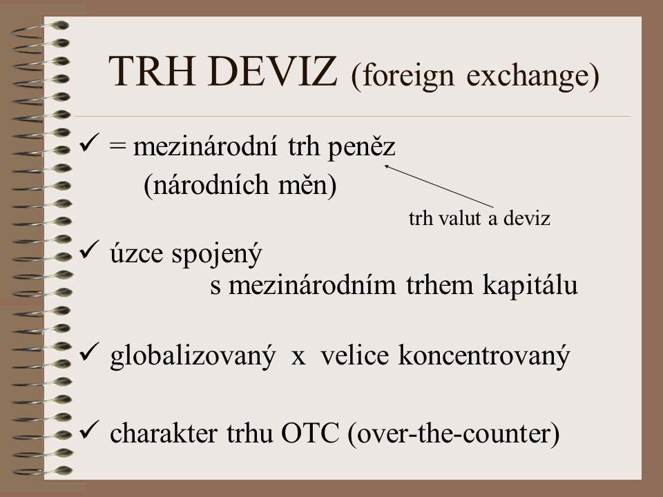 TRH DEVIZ (foreign exchange)