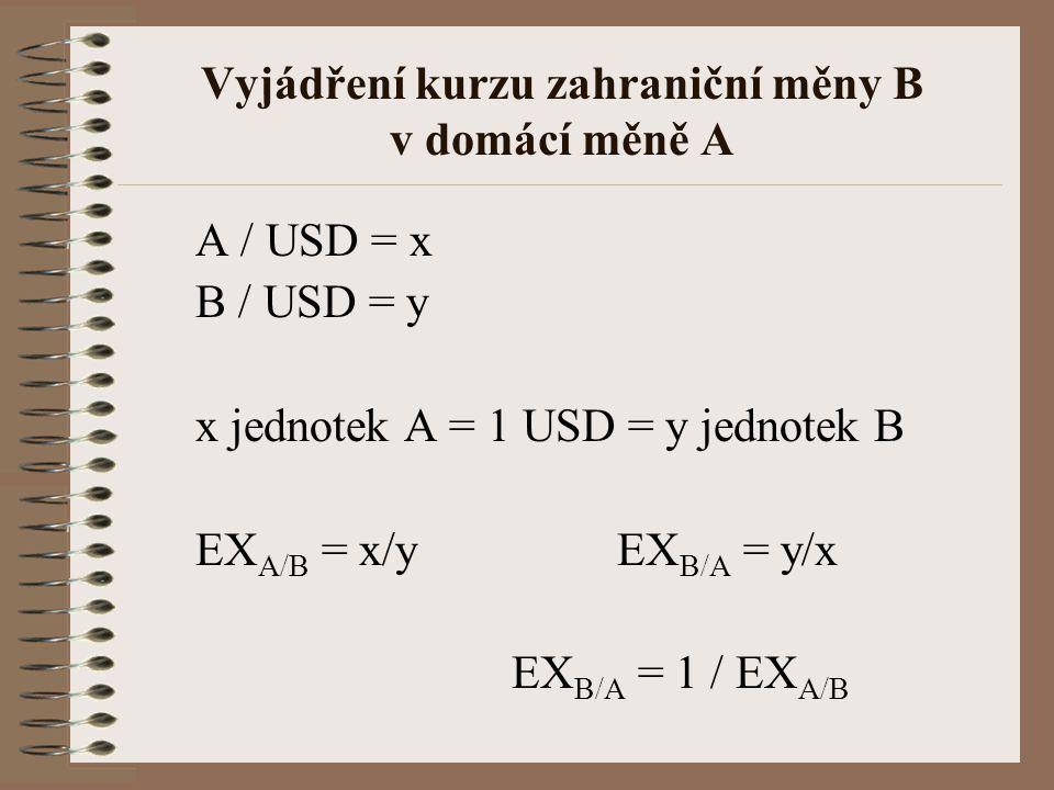 Vyjádření kurzu zahraniční měny B v domácí měně A