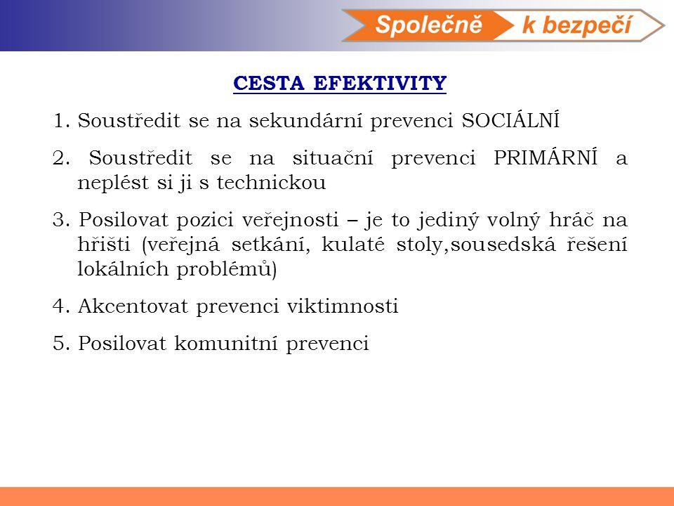 CESTA EFEKTIVITY Soustředit se na sekundární prevenci SOCIÁLNÍ. 2. Soustředit se na situační prevenci PRIMÁRNÍ a neplést si ji s technickou.