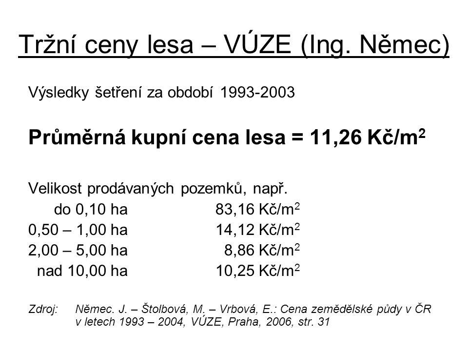 Tržní ceny lesa – VÚZE (Ing. Němec)