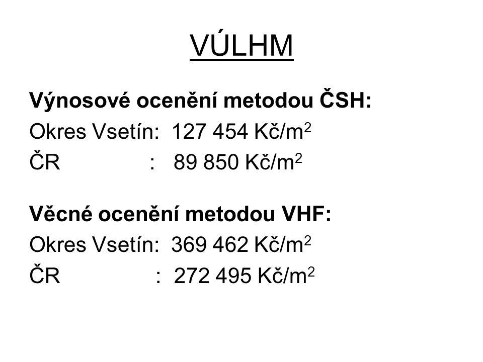VÚLHM Výnosové ocenění metodou ČSH: Okres Vsetín: 127 454 Kč/m2