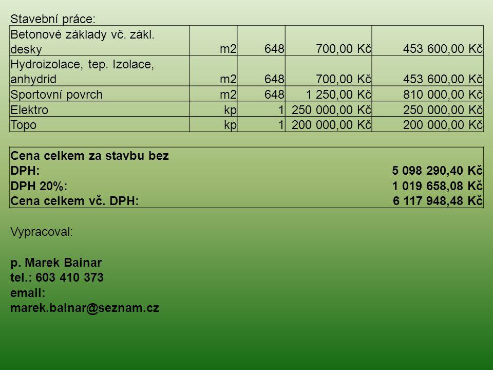 Stavební práce: Betonové základy vč. zákl. desky. m2. 648. 700,00 Kč. 453 600,00 Kč. Hydroizolace, tep. Izolace, anhydrid.