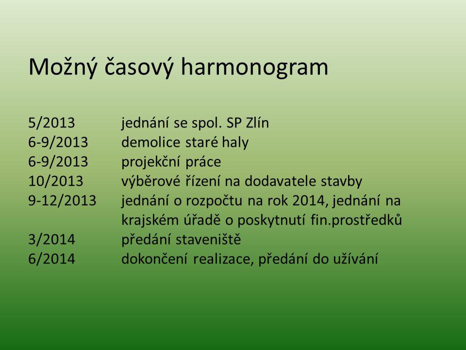 Možný časový harmonogram 5/2013. jednání se spol. SP Zlín 6-9/2013