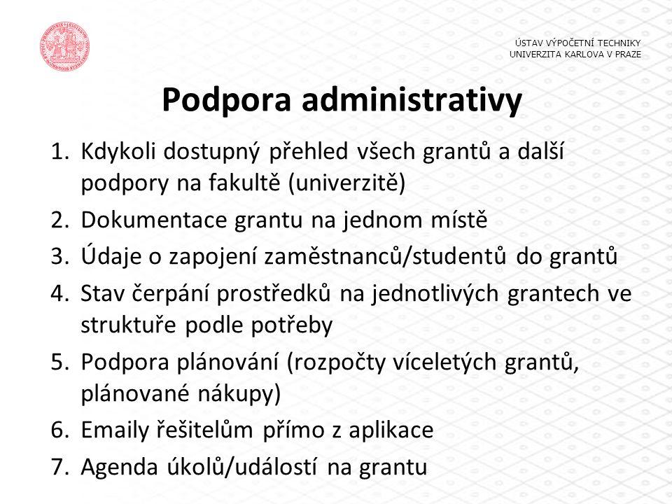 Podpora administrativy