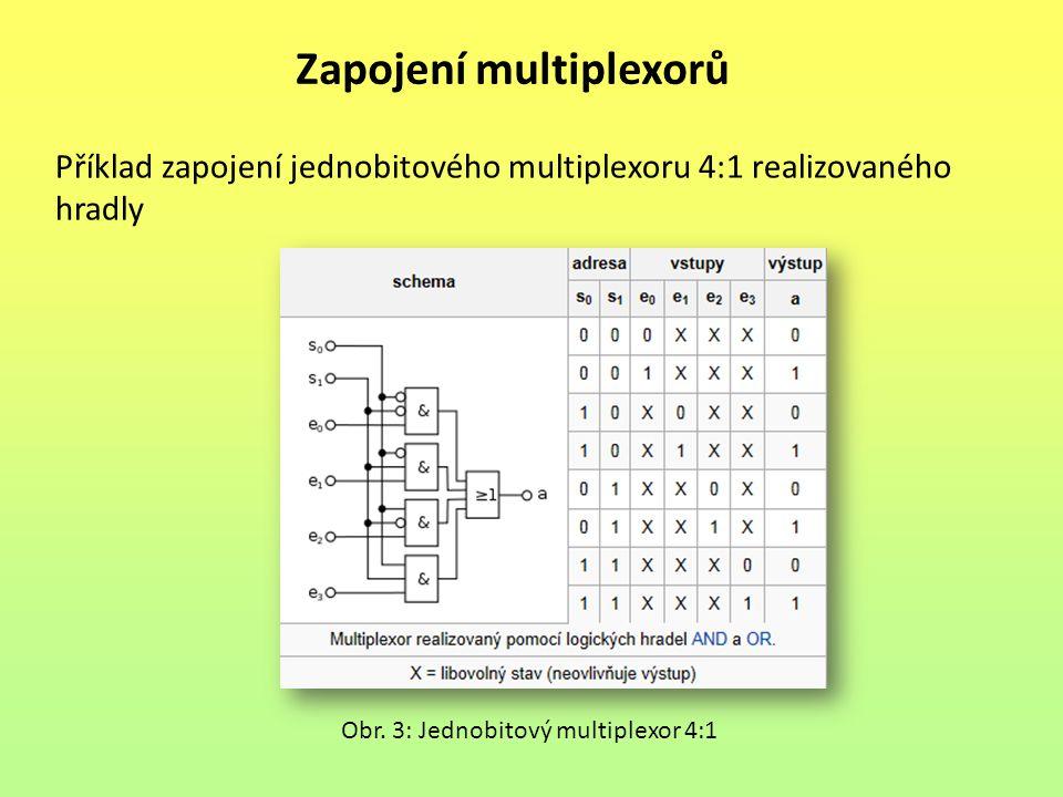 Zapojení multiplexorů