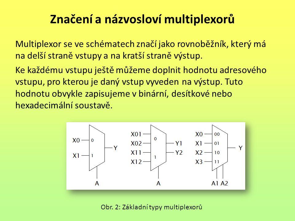 Značení a názvosloví multiplexorů