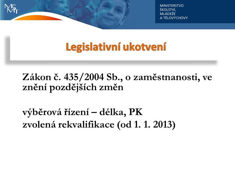 Legislativní ukotvení