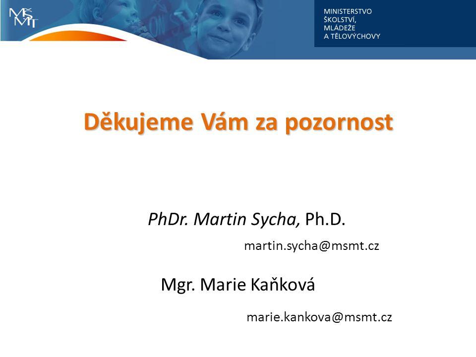 Děkujeme Vám za pozornost PhDr. Martin Sycha, Ph.D.