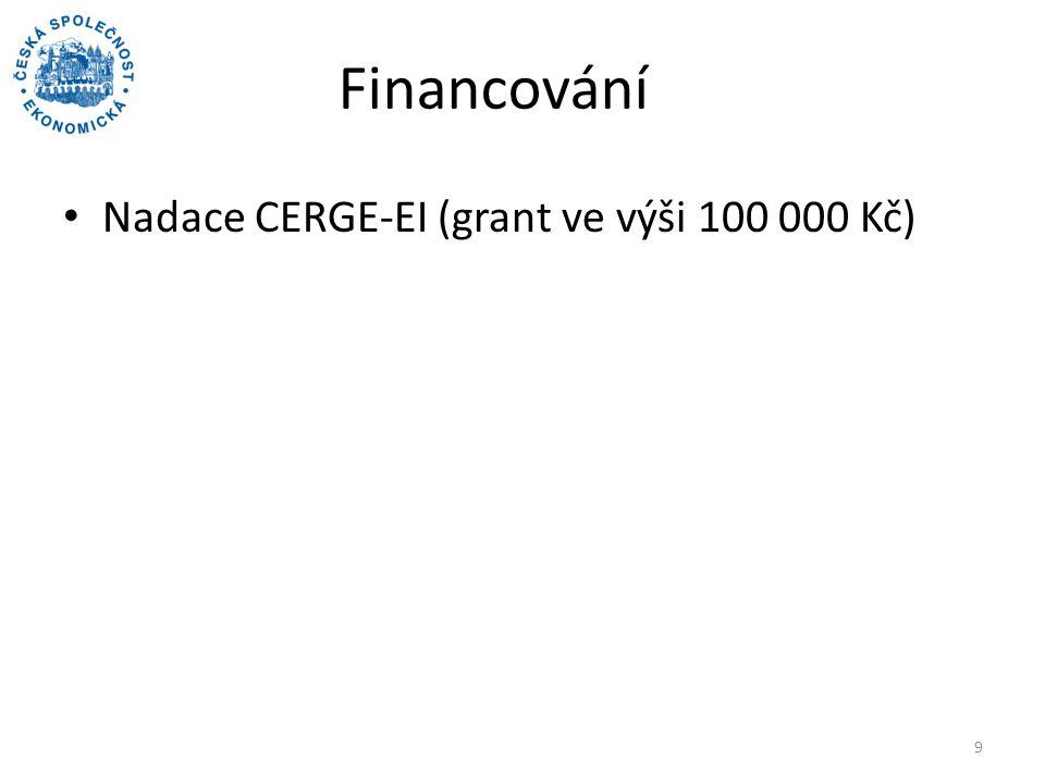 Financování Nadace CERGE-EI (grant ve výši 100 000 Kč)