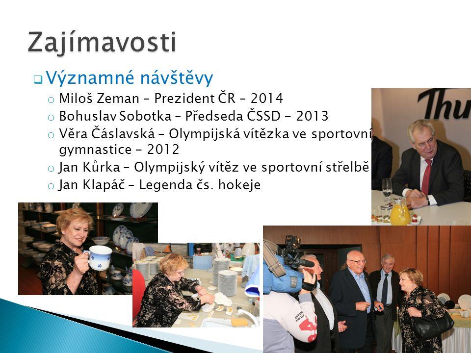 Zajímavosti Významné návštěvy Miloš Zeman – Prezident ČR – 2014