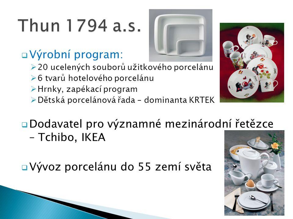 Thun 1794 a.s. Výrobní program: