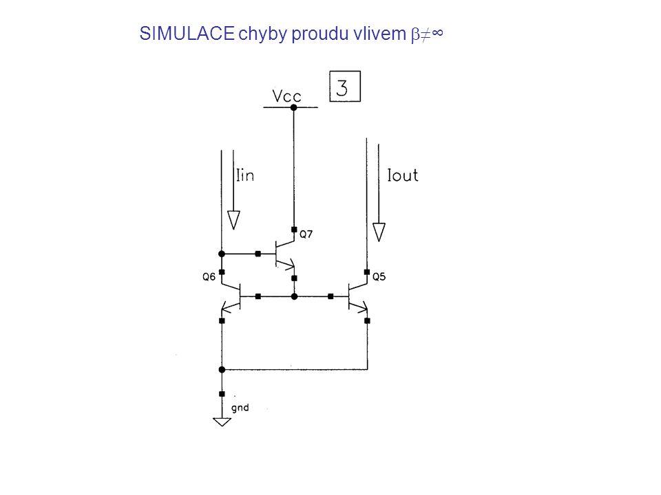 SIMULACE chyby proudu vlivem ≠∞