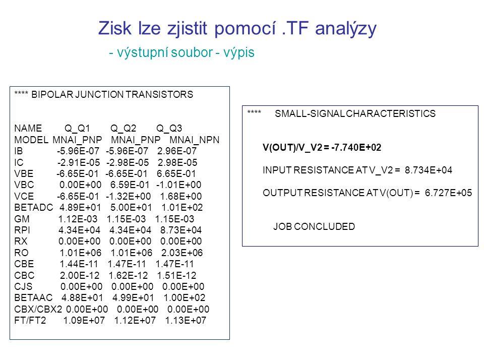 Zisk lze zjistit pomocí .TF analýzy - výstupní soubor - výpis