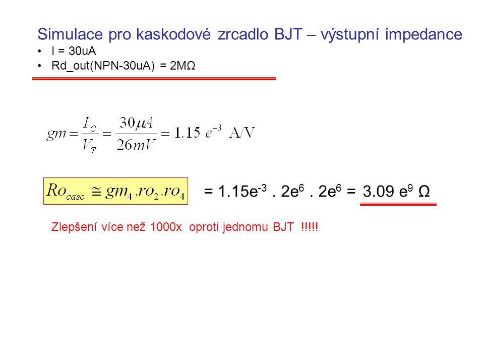 Simulace pro kaskodové zrcadlo BJT – výstupní impedance