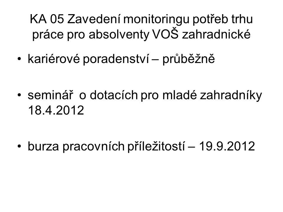 KA 05 Zavedení monitoringu potřeb trhu práce pro absolventy VOŠ zahradnické