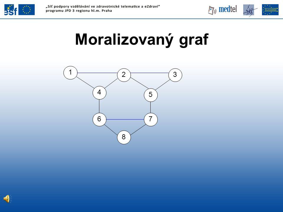 Moralizovaný graf 1 2 3 4 5 6 7 8