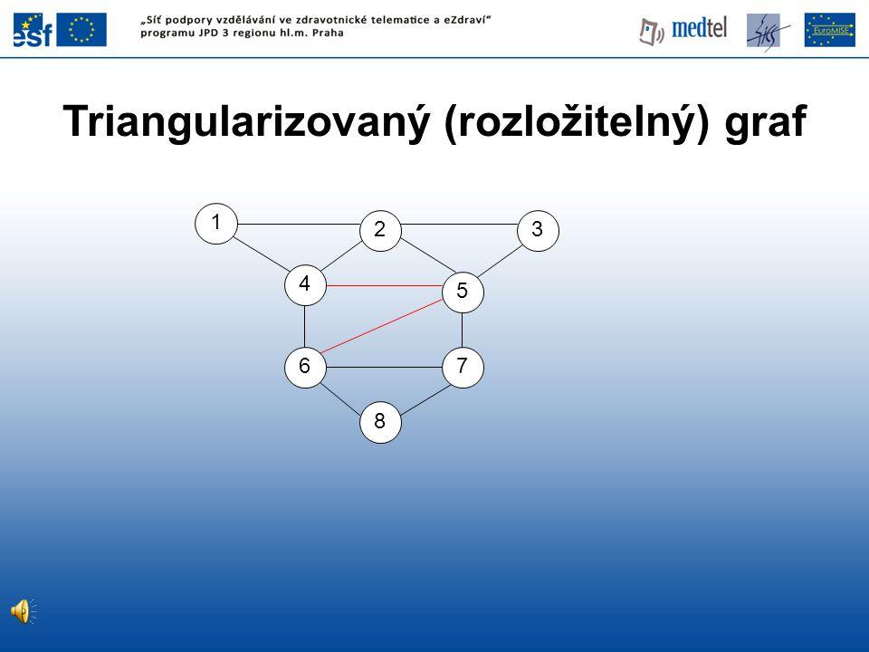 Triangularizovaný (rozložitelný) graf