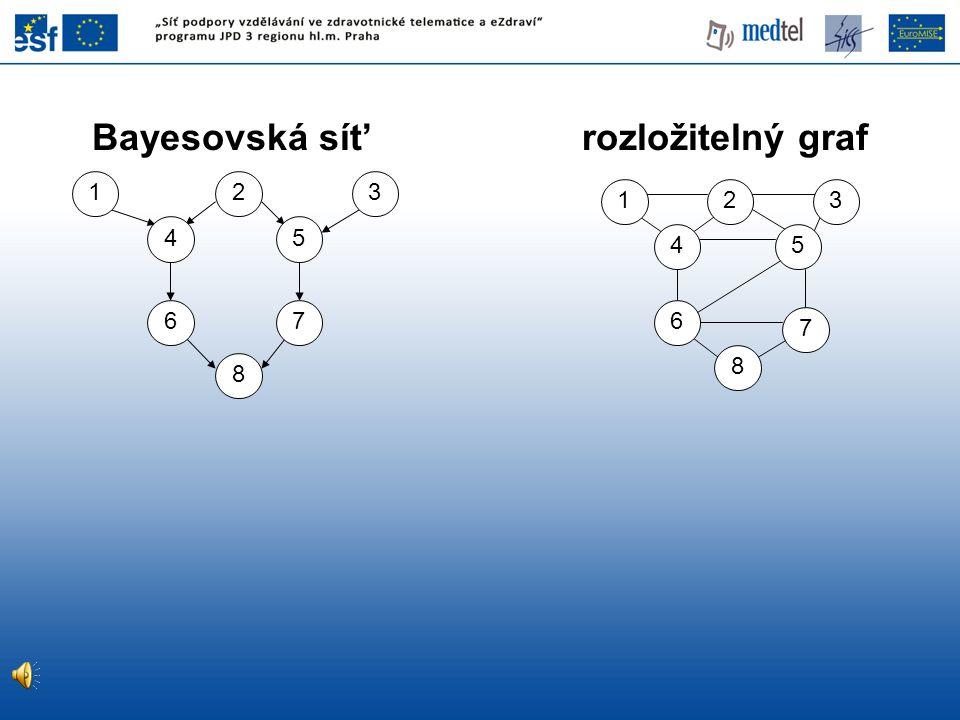 Bayesovská sít' rozložitelný graf