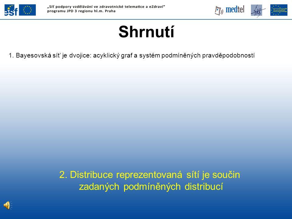 Shrnutí 2. Distribuce reprezentovaná sítí je součin