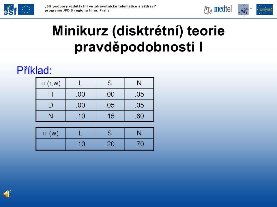 Minikurz (disktrétní) teorie pravděpodobnosti I