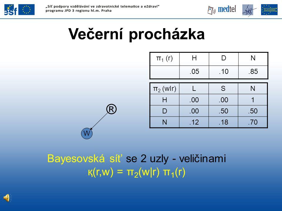 Bayesovská sít' se 2 uzly - veličinami
