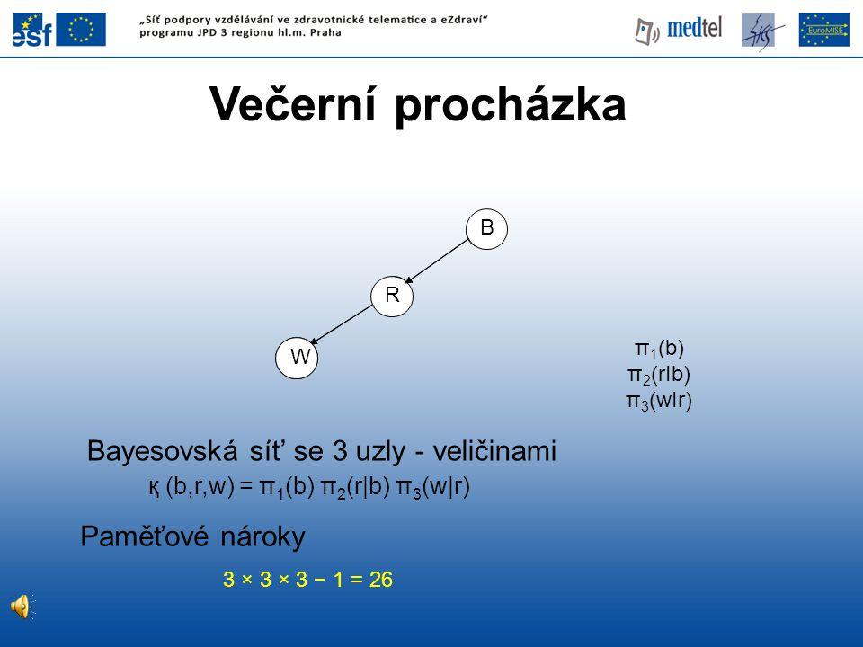 Večerní procházka Bayesovská sít' se 3 uzly - veličinami