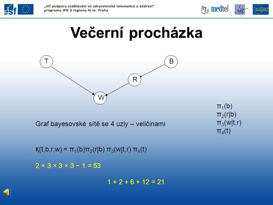 Večerní procházka T B R W π1(b) π2(r|b) π3(w|t,r) π4(t)