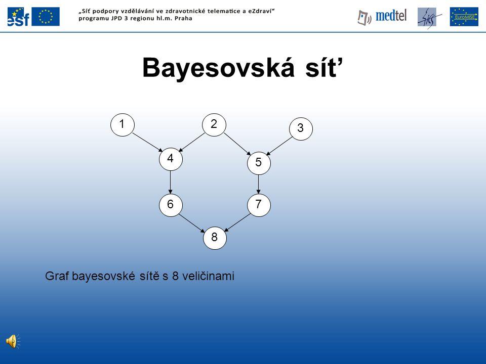Bayesovská sít' 1 2 3 4 5 6 7 8 Graf bayesovské sítě s 8 veličinami