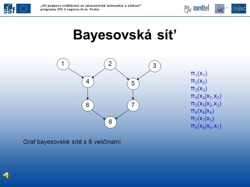 Bayesovská sít' 1 2 3 π1(x1) π2(x2) π3(x3) π4(x4|x1,x2) π5(x5|x2,x3)